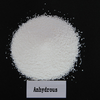 SPECIFICATIONS OF SODIUM METASILICATE ANHYDROUS(TYPICAL)